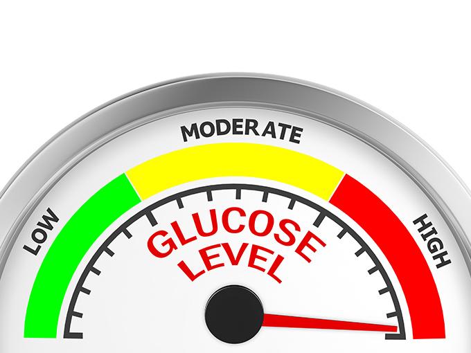 Glukoselevel Messgerät